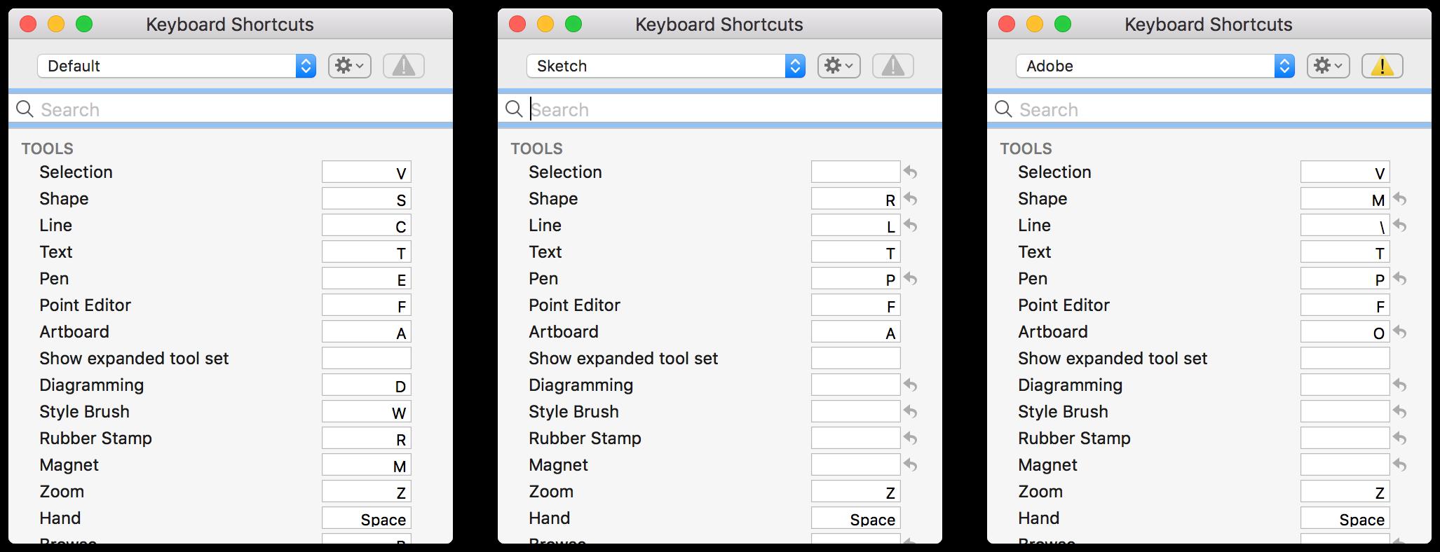 Built-in Keyboard Shortcut Sets in OmniGraffle 7: OmniGraffle, Adobe, Sketch.